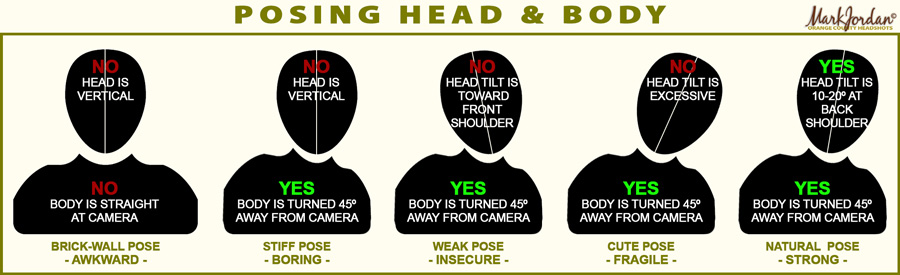 Photo-Tips-Head-Position - How To Create Your Own Headshot by Orange County Headshots, © Mark Jordan